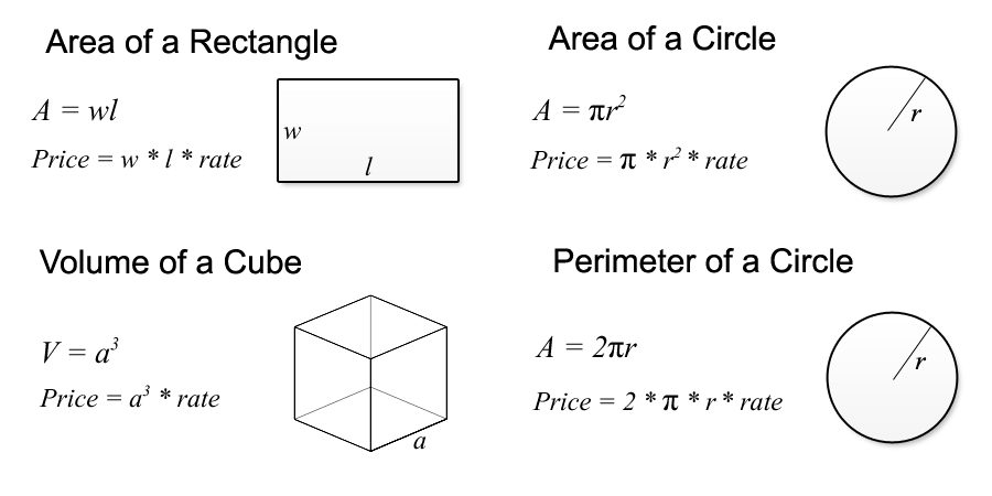 Calculation based on the object size